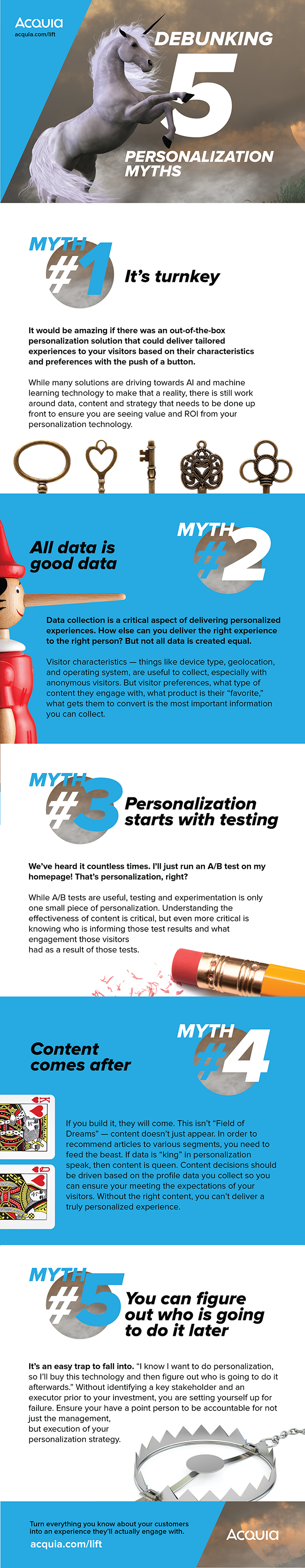 Five myths of personalization