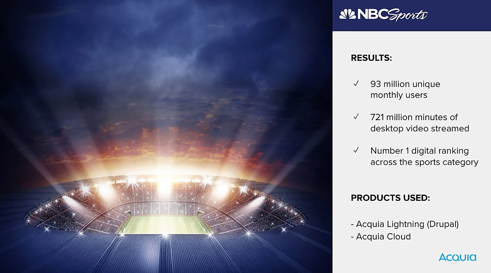 How NBC Sports Supports The Biggest Media Events Online