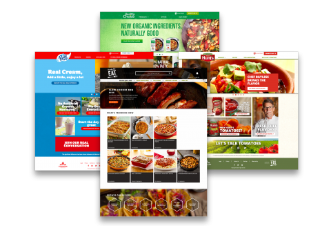 Conagra Websites