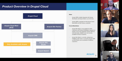 Workshop: Acquia CMS Deep Dive Thumbnail
