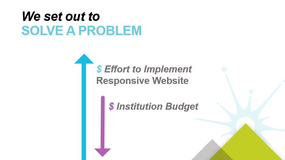 Infographic illustrating rising web development costs of responsive sites vs. dropping higher ed budgets